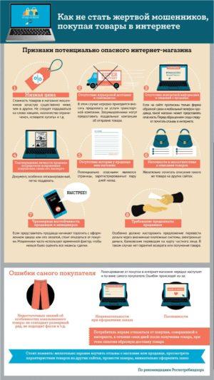Как не стать жертвой мошенников покупая товар в интернете