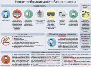 Новые требования антитабачного закона