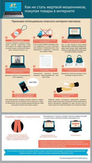 Как не стать жертвой мошенников, покупая товары в онлайн