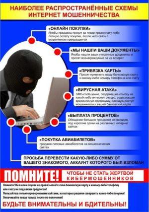 Наиболее распространенные схемы мошенничества в интернете