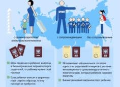 Правила оформления согласия на вывоз ребенка за границу