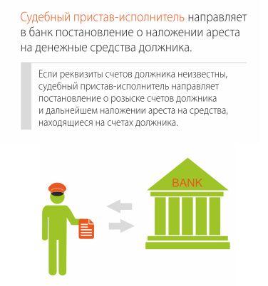 Как снять арест с карты Сбербанка наложенный приставами: Что делать, если судебные исполнители арестовали счёт, могут ли снять деньги без уведомления