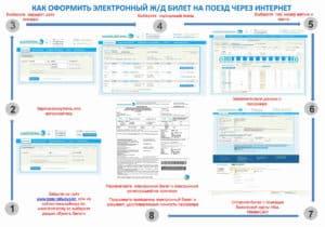 Пошаговая инструкция покупки билета на поезд