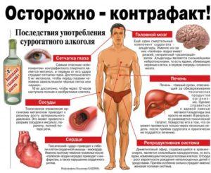 Последствия употребления суррогатного алкоголя