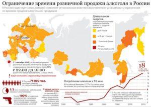 Ограничение времени розничной продажи спиртных напитков в России