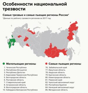 Самые трезвые и самые пьющие регионы России
