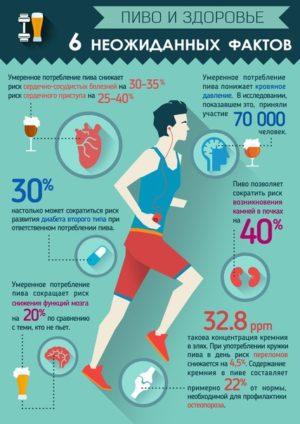 Положительное влияние пива на здоровье человека