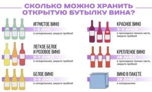 Сколько можно хранить открытую бутылку вина