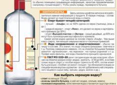 Что означают надписи на этикетке водки