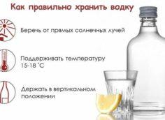 Как правильно хранить водку