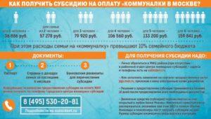 Как получить субсидию на оплату ЖКУ в МСК