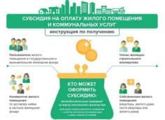 Инструкция по получению субсидии на оплату ЖКУ