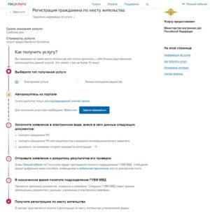 Алгоритм регистрации гражданина по месту жительства через Госуслуги