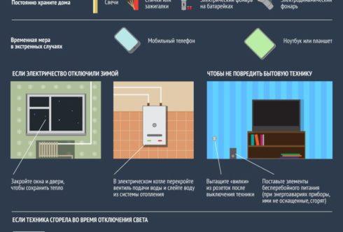 Что делать, если неожиданно отключили электричество