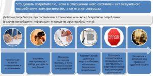Действия потребителя при составлении акта безучетного потребления э/э
