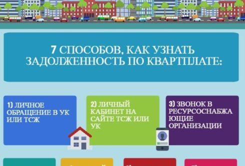 7 способов узнать задолженность за ЖКУ