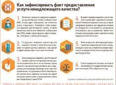 Как зафиксировать факт предоставления коммунальной услуги ненадлежащего качества в СПб