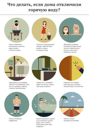 Что делать если дома отключили горячую воду