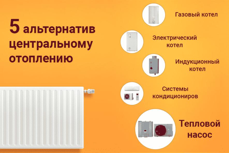 Как сделать газовое отопление в квартире многоквартирного дома