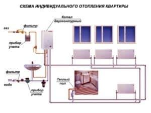 Схема ИО квартиры.
