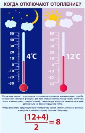 Как считают среднесуточную температуру