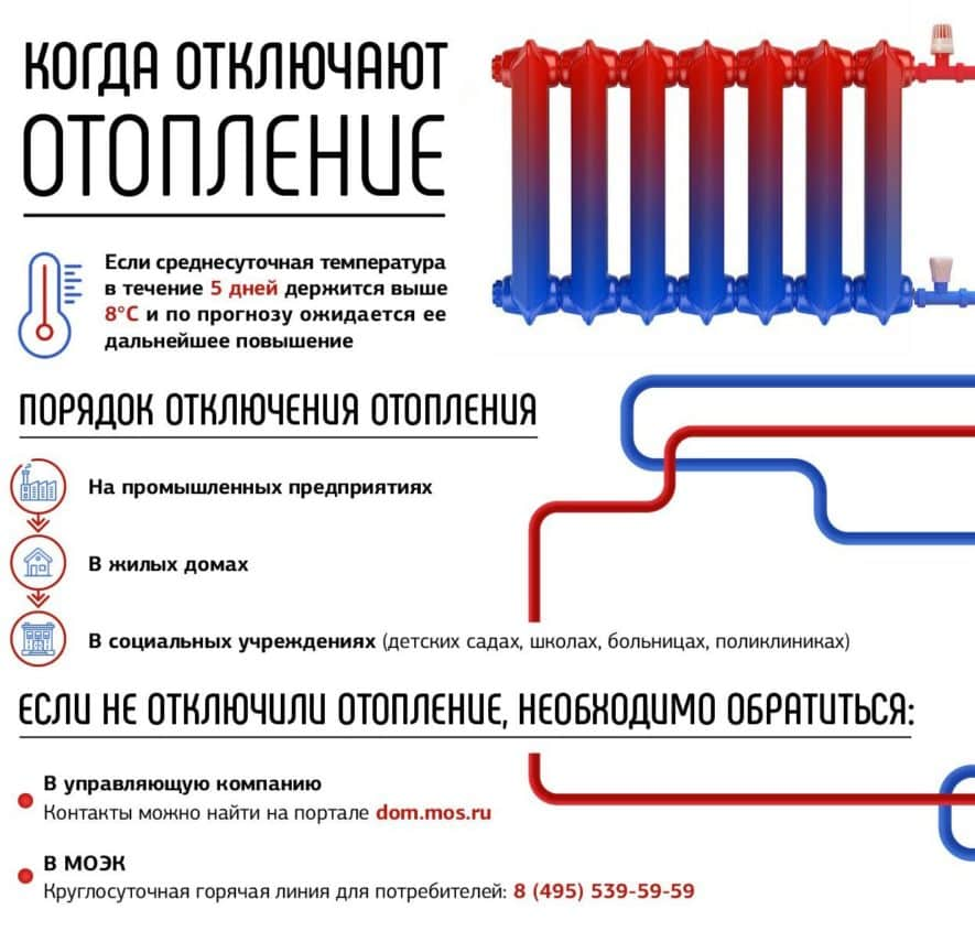 Когда отключат отопление в 2019 году в Москве: График отключения теплоснабжения по адресу проживания