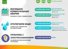 Горячие телефоны Москвы по ЖКУ