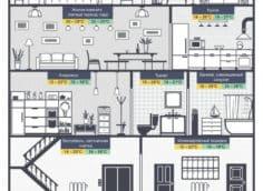 Нормативы допустимой и оптимальной температуры в квартире