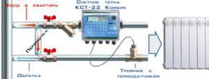Нюансы установки счетчика на отопление