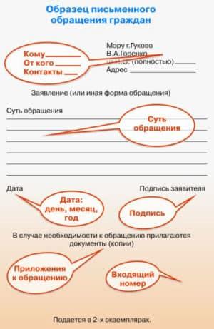Образец письменного обращения граждан