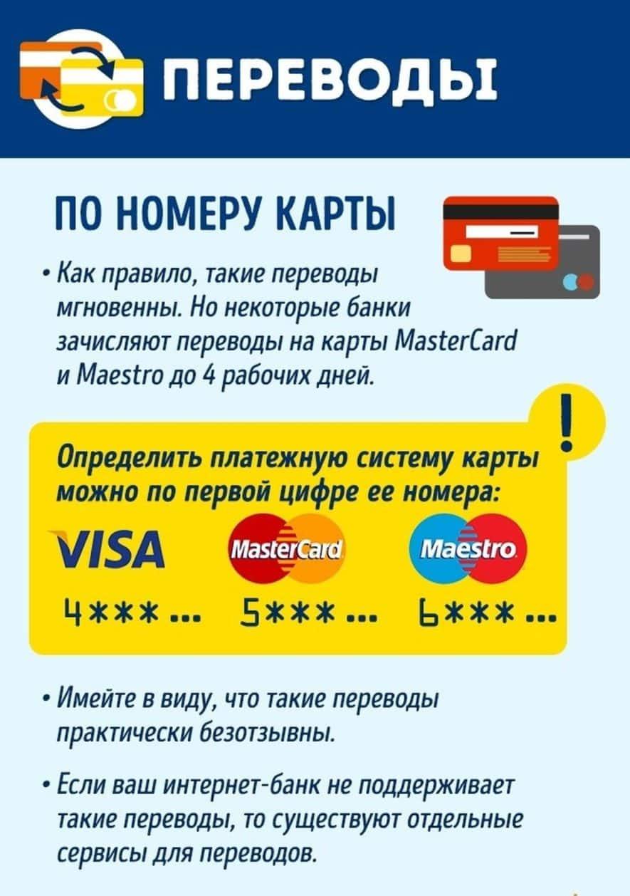 Могу ли я вернуть деньги денежный перевод получило посторонне лицо