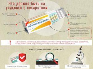 Что должно быть на упаковке с медикаментами