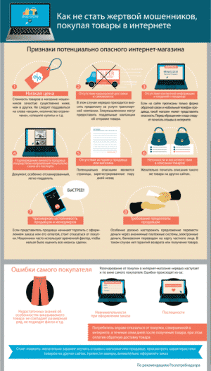 Как не стать жертвой мошенников покупая товары в интернете