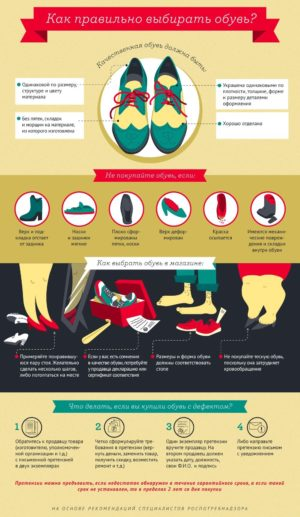 Как правильно выбрать обувь и что делать если она оказалась с дефектом