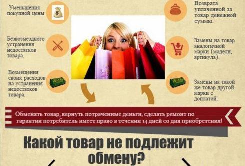 Какими правами обладает потребитель