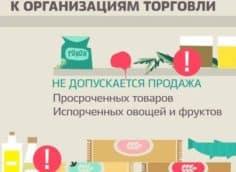 Санитарные требования к организациям торговли