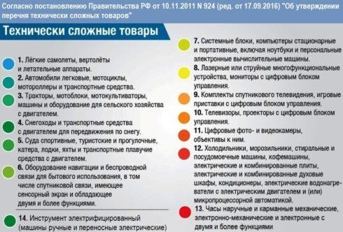 Список сложнотехнических товаров