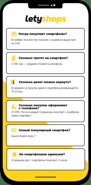 ЛетиШопс кешбэк