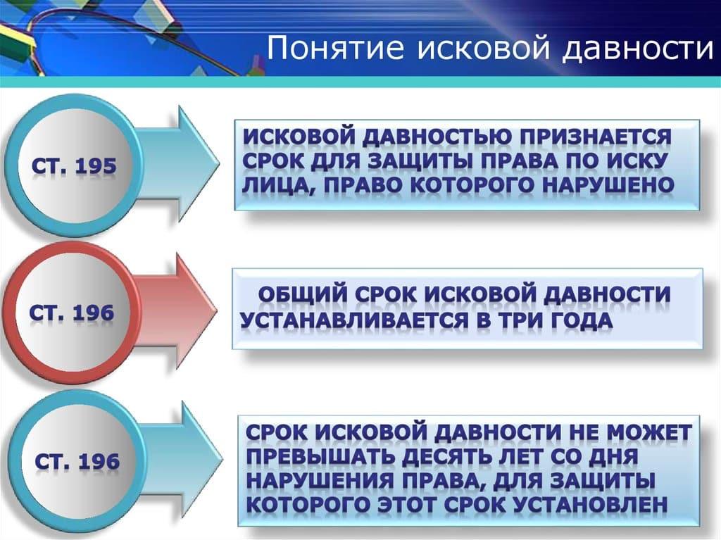 Управляющая компания не хочет списывать долг по 196 статье ГК РФ