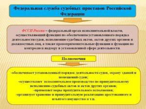 Понятие и полномочия ФССП