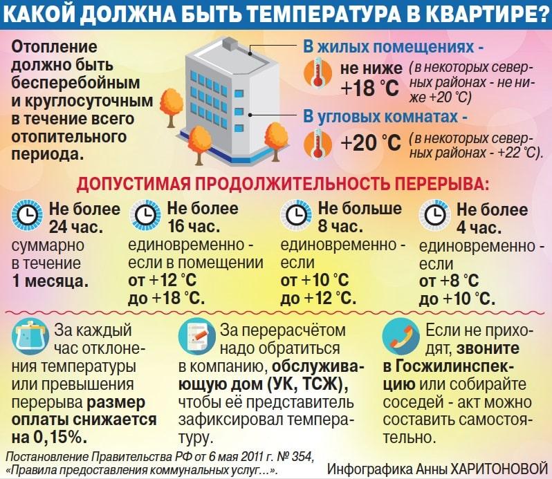 Могут ли отключить отопление за неуплату: Куда жаловаться на отключение тепла в отопительный сезон, отключения теплоснабжения в одной квартире