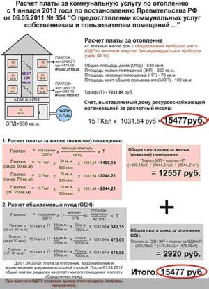 Пример расчета платы за отопление по ПП 354