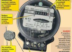 Важные элементы на электросчетчике